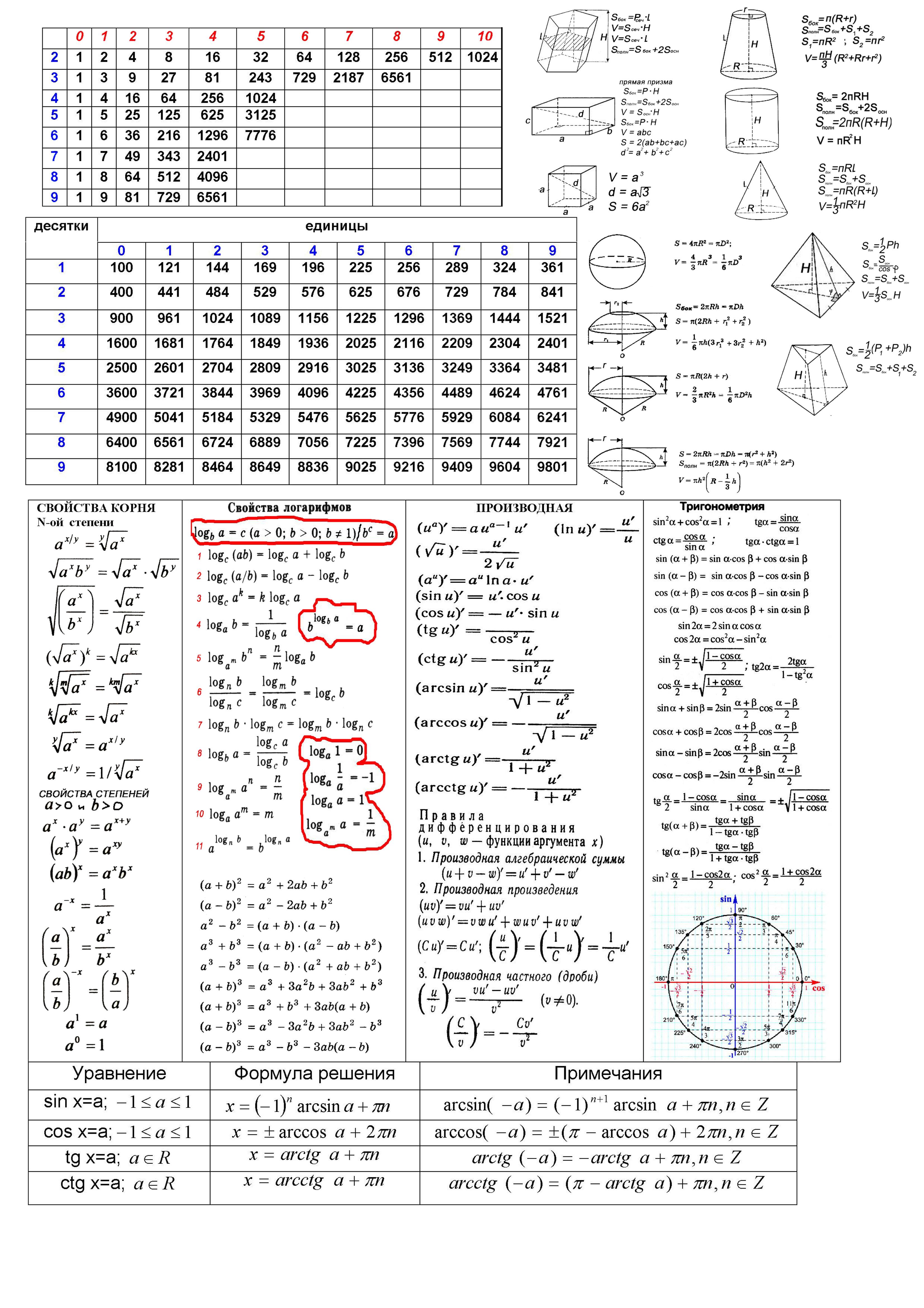 Шпора по математике 5 класс
